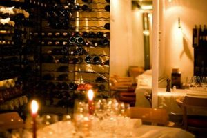 10 Best French Restaurants in Amsterdam Perfect for an Elegant Evening Out